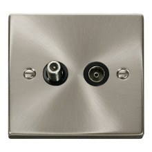 Click VPSC170BK 1 Gang Satellite & Coaxial Socket Outlet